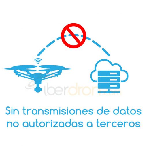 Iberdron Datos seguros con Yuneec